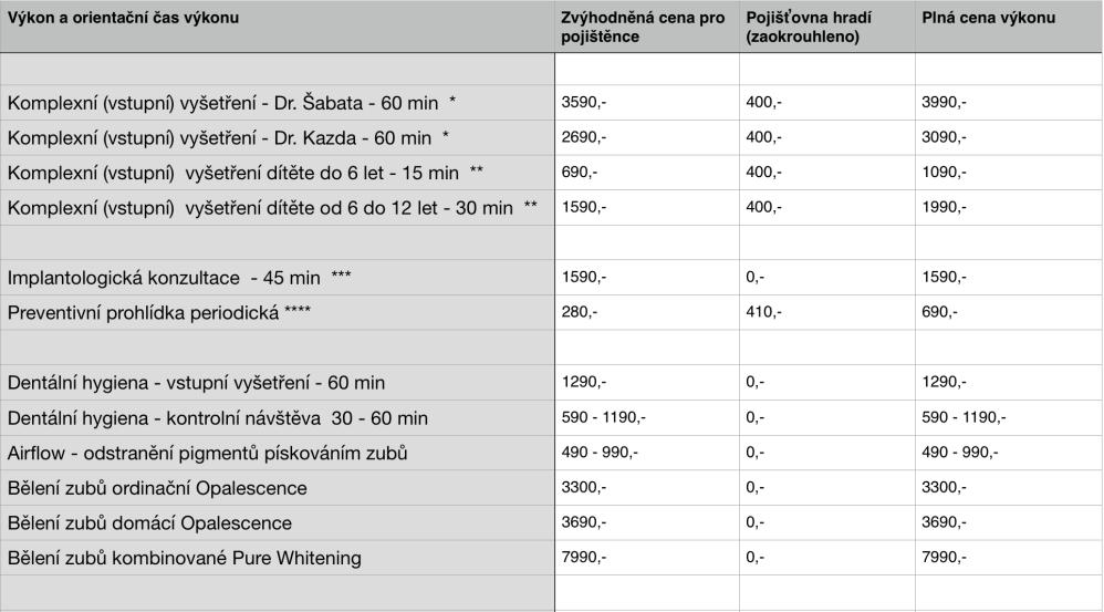 Snímek obrazovky 2020-01-05 v19.05.48